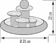 fontana Locarno dimenzije