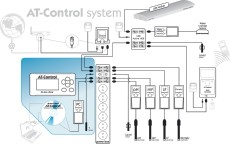 AT-Control system set schemat copy