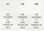 KARAT 121,150,200434